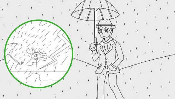 Entrevista De Trabajo La Manera Correcta De Dibujar Al Hombre Bajo La Lluvia Ciudad Ojo