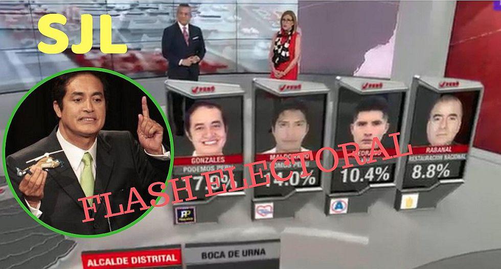 Flash electoral: Alex 'helicóptero' Gonzáles es el nuevo virtual alcalde de San Juan de Lurigancho