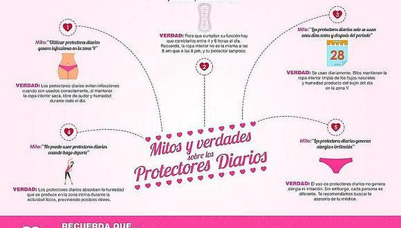Higiene íntima: Siete consejos para el uso correcto de Protectores Diarios