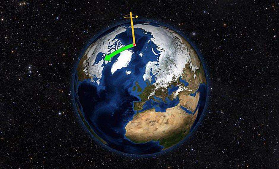 """Tierra se """"bambolea"""" por sobrecarga lateral debido al deshielo de los polos"""
