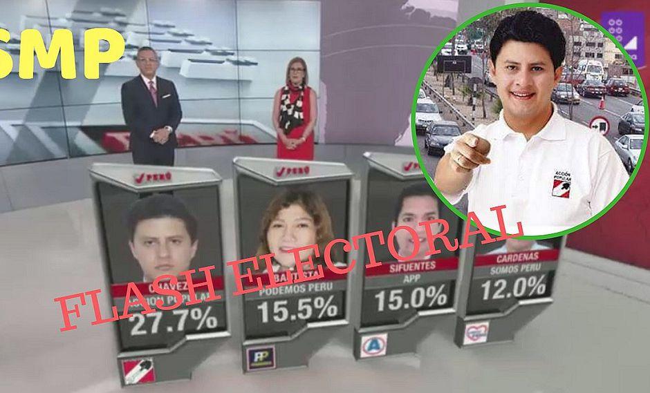Flash electoral: Julio Chávez es el nuevo virtual alcalde de San Martín de Porres