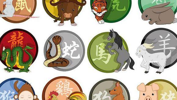 ¿Cuál es tu mejor oficio, según el horóscopo chino 2017?