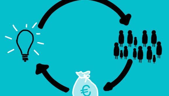 ¿Quieres financiar tu negocio? Conoce más sobre el crowdfunding