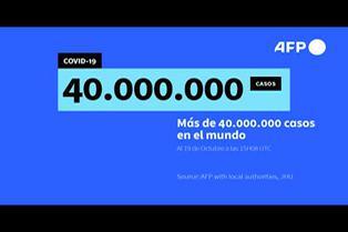 Más de 40 millones de contagios en el mundo por coronavirus