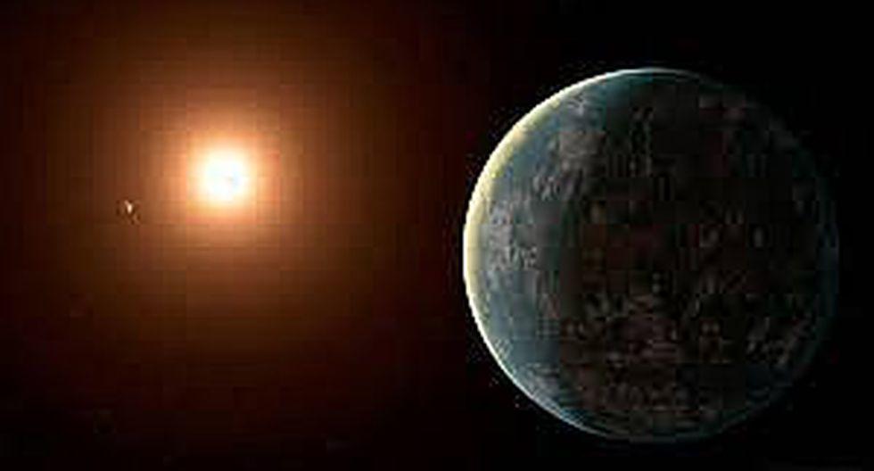 Descubren nuevo sistema de tres exoplanetas que serían habitables