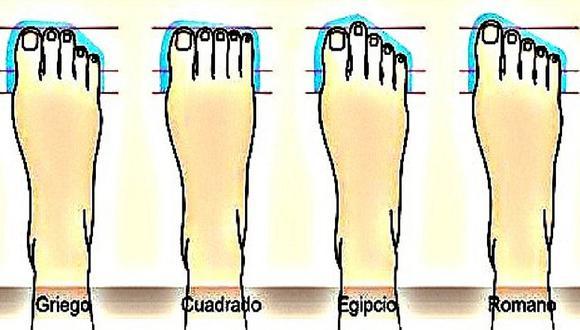 Dime cómo es la forma de tu pie y te diré tu personalidad
