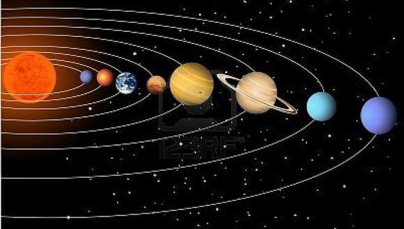 El Sistema Planetario Solar actual