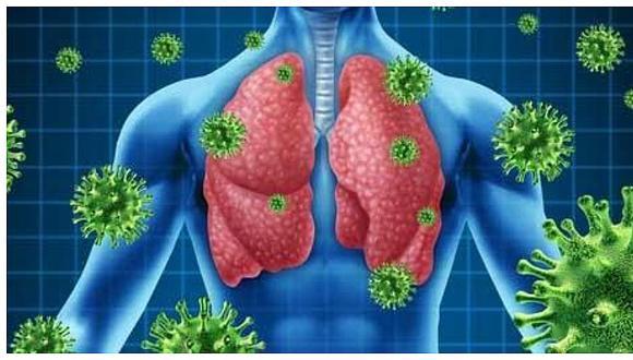 Las infecciones respiratorias agudas