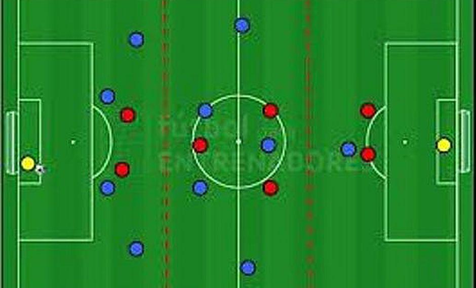 Las diez reglas básicas de fútbol