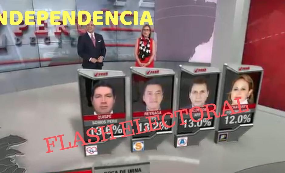 Flash electoral: Guido Quispe y Alfredo Reynaga protagonizan empate técnico en Independencia