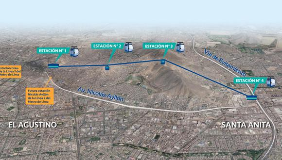 Municipalidad de Lima: Actualizan estudio de preinversión del segundo teleférico El Agustino- Santa Anita (Foto: Municipalidad de Lima)